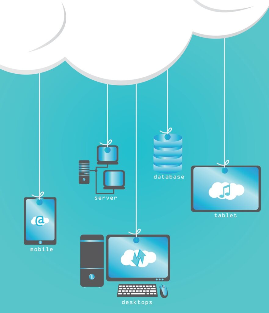 Cloud computing on multiple devices tablet phone